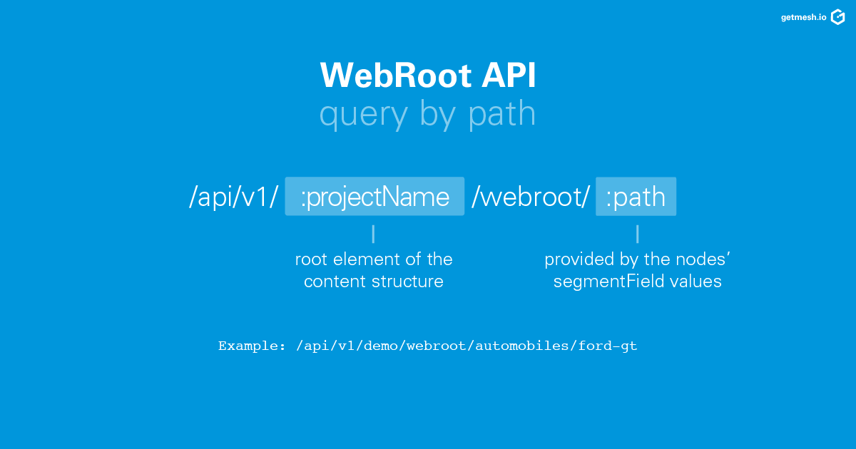 Gentics Mesh Example for Fetching Content by Path using the WebRoot API